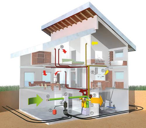 zentrale wohnrauml ftung klimaanlage und heizung zu hause. Black Bedroom Furniture Sets. Home Design Ideas